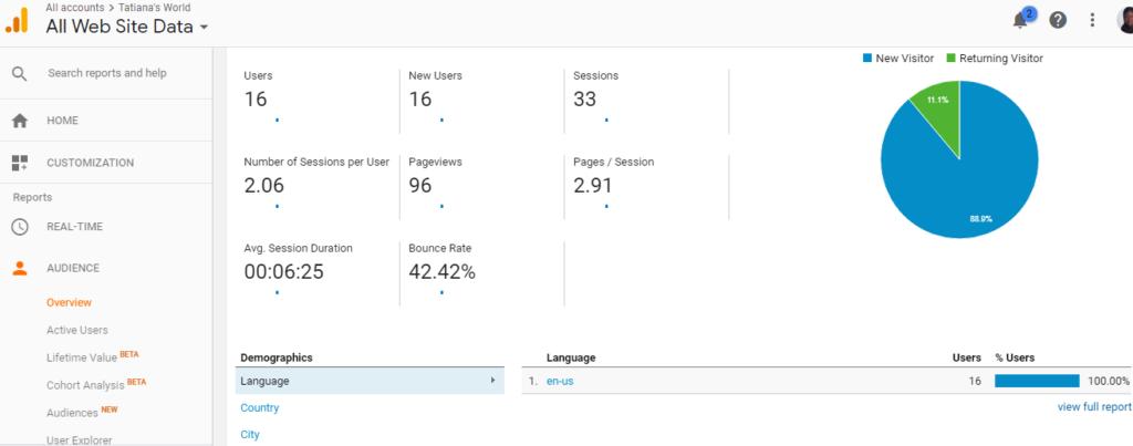 google analytics snapshot 8.20.18
